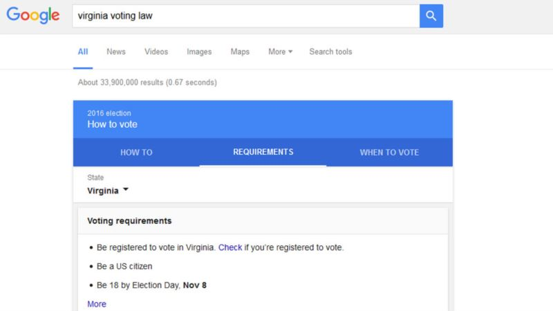 Google's Search Engine Directs US Voters to Ballot Box